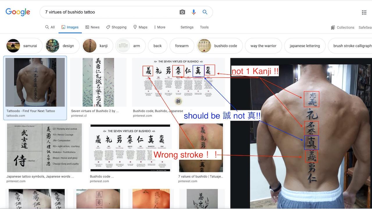 Samurai virtues Kanji tattoo