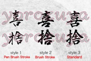 Zen tattoo design idea - Japanese Kanji symbols for tattoo vertical orientation